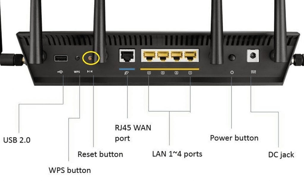 Reset Wireless Router