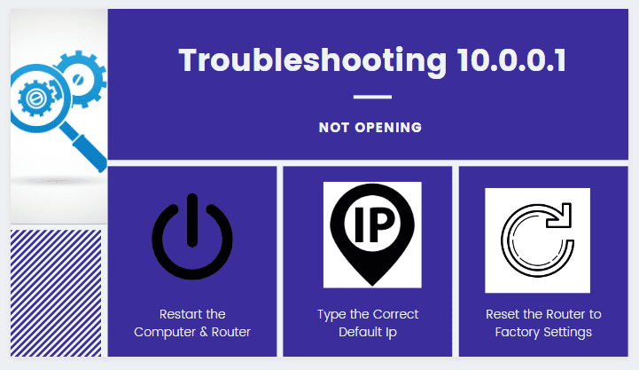 10.0.0.1 Not Working